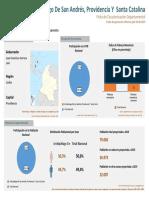 Resultado de Gestión Territorial Departamento San Andres 2019 (4)