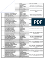 CHV Grupos y temas de exposición 13.03.20