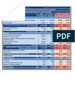 Income Statement Vertical Analysis Template