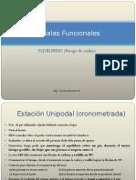 escalas vejita.pdf