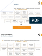 Estructura programas de capacitación en investigación