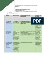 Formato para la preparación y presentación del primer foro de la Unidad 2