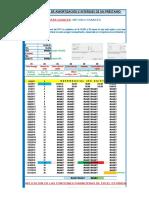 12 CLASE 7 - CRONOGRAMA DE PAGOS - METODOS