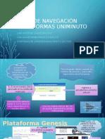 Mapa de navegación plataformas UNIMINUTO.pptx