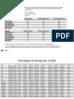 F&O_Margin_Mar-16-2020