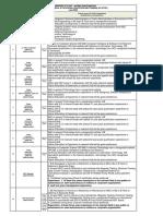 STVET Advertisement PC-13-dated-19-01-2020 (1)