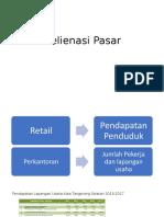 Analisa Pasar properti Delienasi Pasar