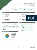 Web Activity Nov. 2010