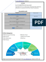 CCNA NOTES-1.pdf