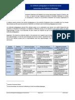 2.3.3_Les_methodes_pedagogiques_en_fonction_du_niveau_taxonomique