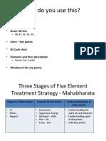 FIve_Elements_Shastriji (1)