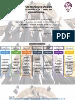 Segunda actividad de aprendizaje_Buzón de tareas_Segunda actividad de aprendizaje_u2.pptx