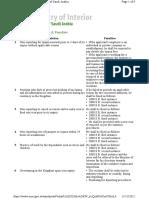 Saudi Iqama Rules and Violations and Penalties