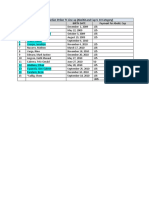 Aboitiz Cup Line Up