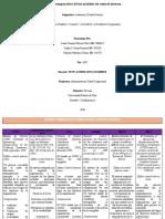 en proceso Cuadro comparativo de los modelos de control interno..docx