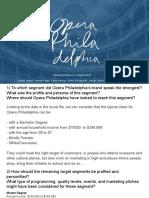 Opera Philadelphia - 2nd Assignment Marketing