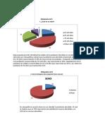 tablas sobre informe de cliente externo