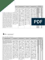 rubricas_fisica_quimica_bach.pdf