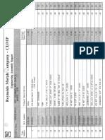 Heat exchanger assy part list