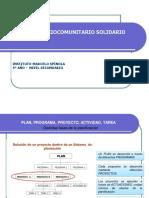 GUÍA PARA LA ELABORACIÓN DE PROYECTOS pdf