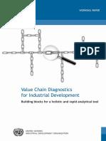Value chain for develpment ..