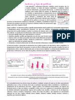 Análisis y tipo de gráficas.pdf