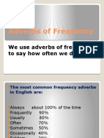 adverbs-of-frequency-grammar-guides-worksheet-templates-layouts_33308