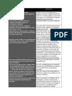 DERECHO PRIVADO V - API4(100%).docx