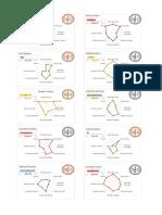 Gráficos de Avaliação - 3ºINF - 2ºP - 2