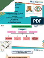 Unidad 4 TIPOS DIST. EN PLANTA 2019 -I.pptx