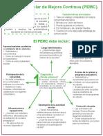 infografia_programa_escolar_de_mejora_continua-1.pdf