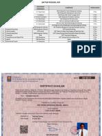 429772639-21-Ska-Skt-Ijasah-Personil.pdf