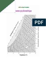 Diagramme Psychrométrique Diagramme de Lair Humide