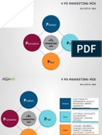 4-7Ps-Marketing-Mix-PowerPoint (1).pptx