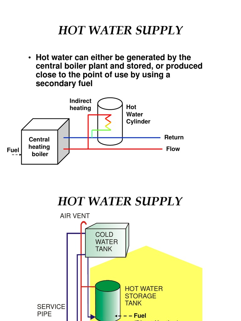 Magnificent indirect boiler system composition electrical diagram amazing indirect central heating contemporary wiring diagram ideas asfbconference2016 Image collections