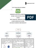 unidad 4 mapa conseptual.docx