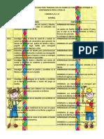 ACTIVIDADES PERMANENTES EN CASA PARA TRABAJAR CON LOS PADRES DE FAMILIA PARA ATENDER LA CONTINGENCIA POR EL COVID (1).docx