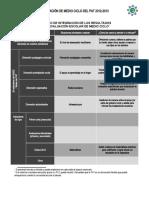 04 PAT Formato de integración de los resultados.docx