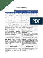 CUADRO COMPARATIVO Cap 14-16.docx