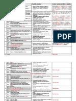 Temática por semana Cálculo Diferencial 2020-1