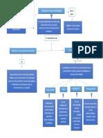 Estandares de Interoperabilidad (1).cmap
