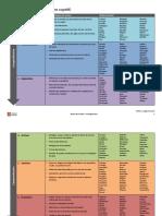 taxonomie_cognitif.pdf