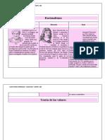 cuadro axiologiaFINAL.docx