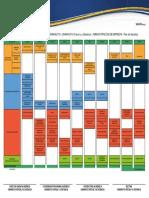 Malla Administracion Empresas Uniminuto.pdf