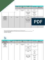 Chemo Stability Chart_LtoZ