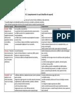 u7-l5-comportamente-c3aen-cazul-situac89biilor-de-urgenc89bc483