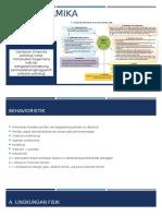 2 psikodinamika pendekatan behavior.pptx
