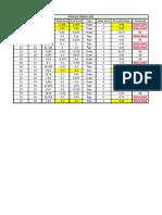 LOAD CACL2.pdf