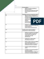 mappage FAR et Récommandations.docx