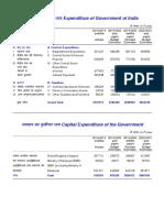 Expenditure 2020-21